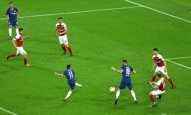 Dư âm thất bại Arsenal: Đập đi xây lại thôi Emery! - Bóng Đá