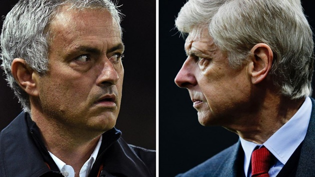 'Jose to Bayern? Rubbish - Wenger is a better fit': Expert view from Germany - Bóng Đá