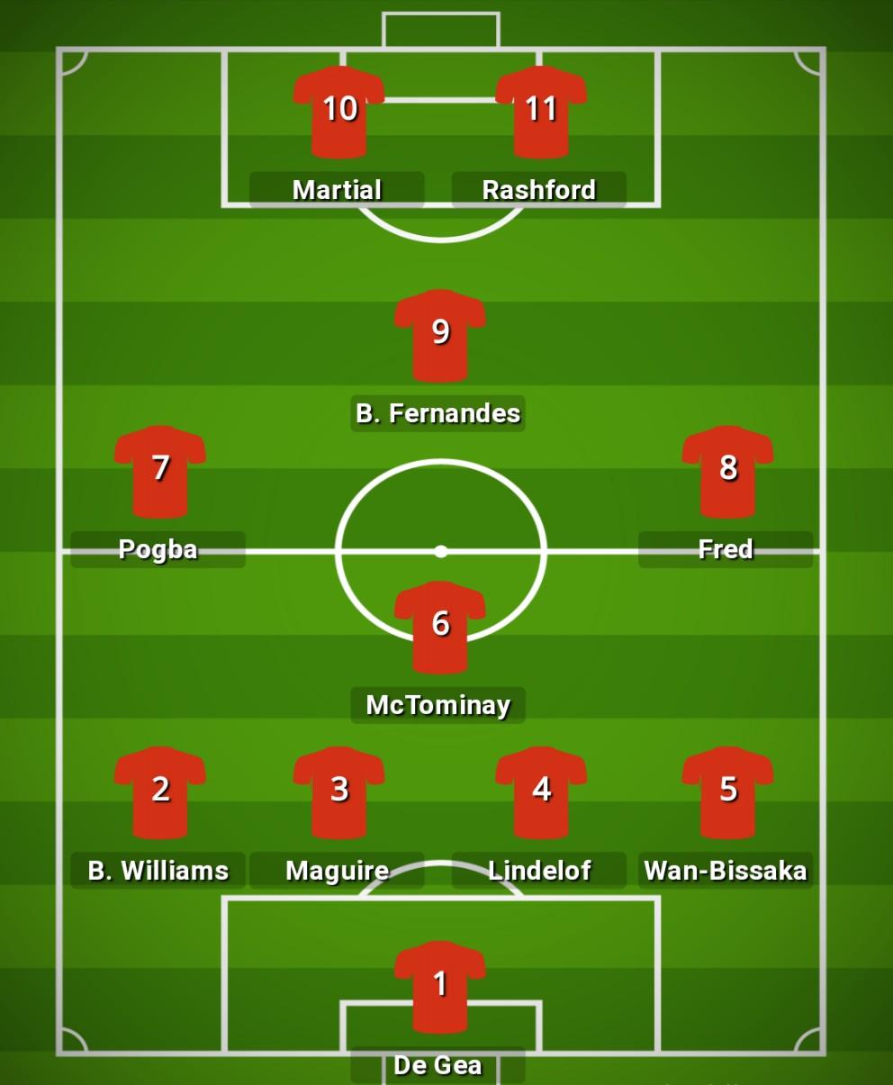 Có Bruno Fernandes, tuyến giữa Man Utd hình thành