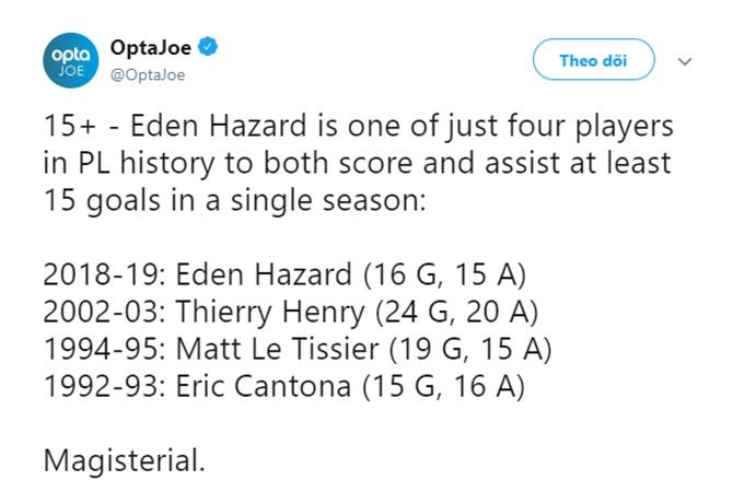Rời Chelsea, Hazard sánh ngang với 2 danh thủ Henry, Cantona vì 1 điều - Bóng Đá