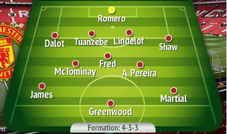 How Manchester United could line up in their first pre-season tour match - Bóng Đá