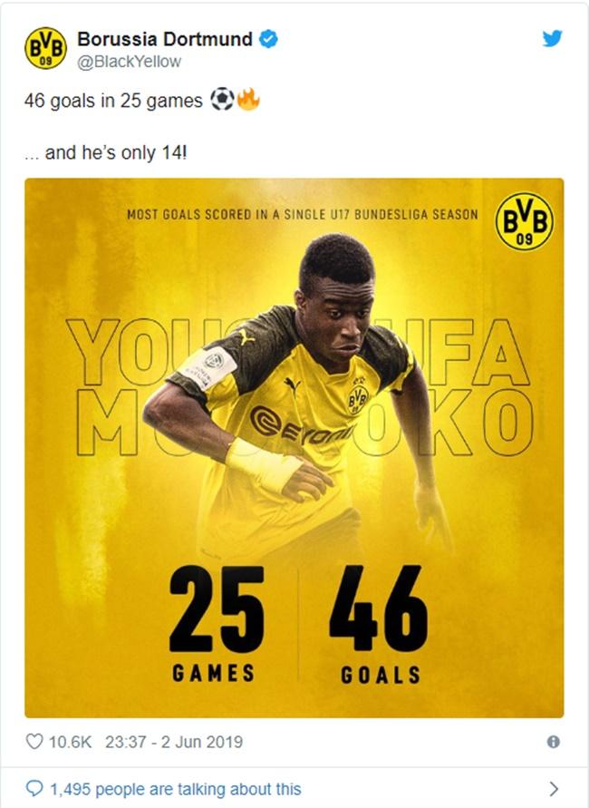 Cả châu Âu chú ý! Dortmund đang sở hữu một 'wonderkid' sáng giá hơn cả Sancho - Bóng Đá