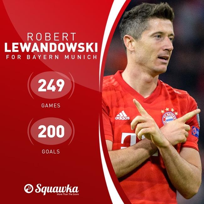 Lewandowski scores 200 goal for Bayern - Bóng Đá