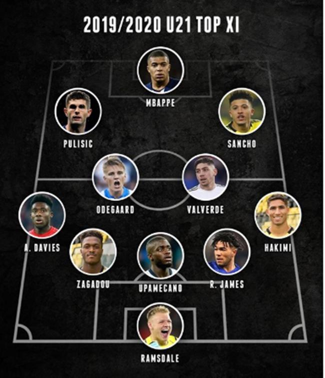 Đội hình U21 châu Âu hay nhất - Bóng Đá