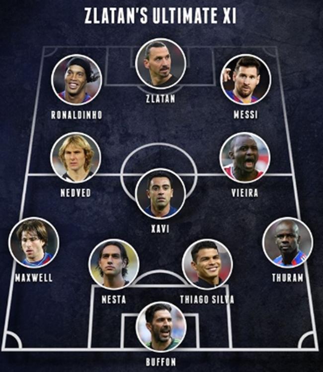 ALL-TIME BEST XI NAMED BY Ibrahmovic - Bóng Đá