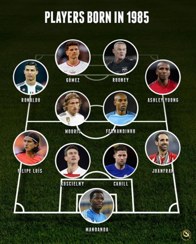 Đội hình tiêu biểu của các ngôi sao sinh năm 1985: Ronaldo, Rooney góp mặt - Bóng Đá