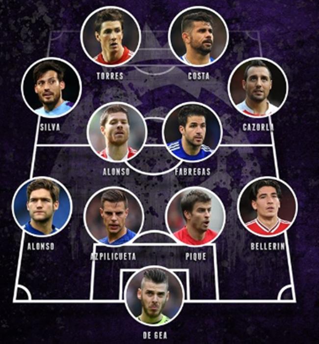 Đội hình người TBN hay nhất Ngoại hạng Anh - Bóng Đá