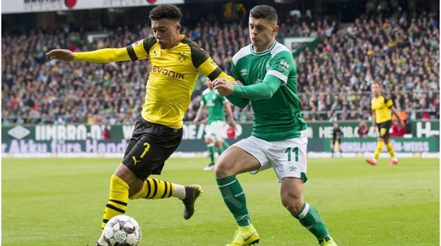 Milot Rashica 'has an agreement with a club he wants to join', confirms Werder boss - Bóng Đá