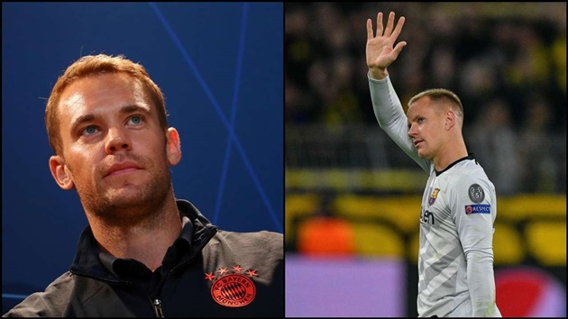 Manuel Neuer and Marc-André ter Stegen are the best goalkeepers in the world - Bóng Đá