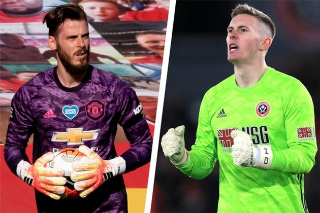 Man United goalkeeper Dean Henderson will get chance to challenge De Gea - Bóng Đá