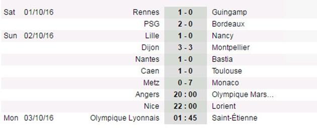 ket-qua-ligue-1-1