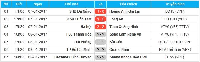 Hai siêu phẩm giúp Hà Nội FC đánh bại Than Quảng Ninh - Bóng Đá
