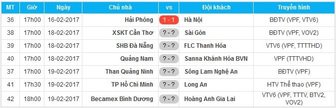 Quang Hải góp công giúp Hà Nội có điểm trước Hải Phòng - Bóng Đá