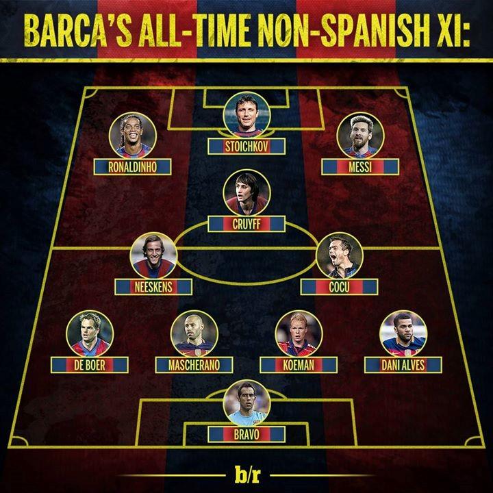 Messi và đội hình không Tây Ban Nha vĩ đại của Barca