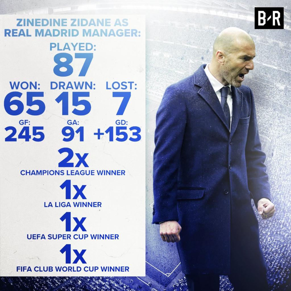Zidane chế ngự đội bóng Hoàng gia như thế nào? - Bóng Đá