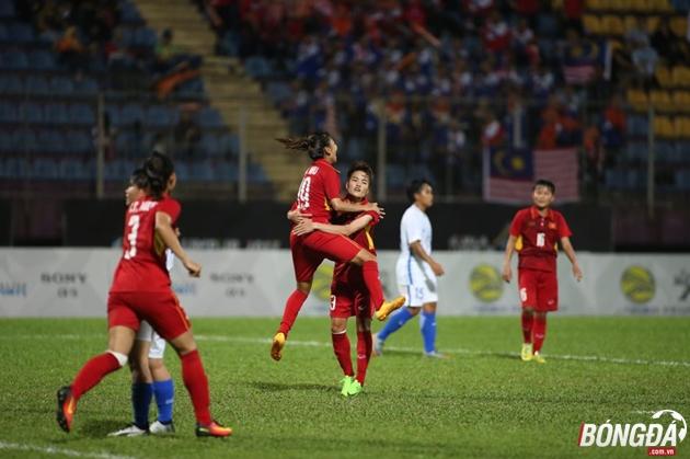 Trực tiếp SEA Games 29 (24/08): Nữ Việt Nam dẫn Malaysia 4-0 sau hiệp một - Bóng Đá