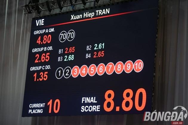 Trực tiếp SEA Games 29 (20/08): Việt Nam CHÍNH THỨC có huy chương vàng đầu tiên - Bóng Đá