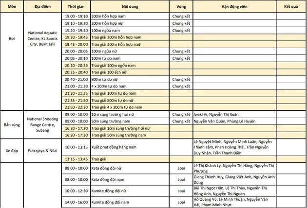 Trực tiếp SEA Games 29 (24/08): Chờ Ánh Viên cải thiện phong độ - Bóng Đá