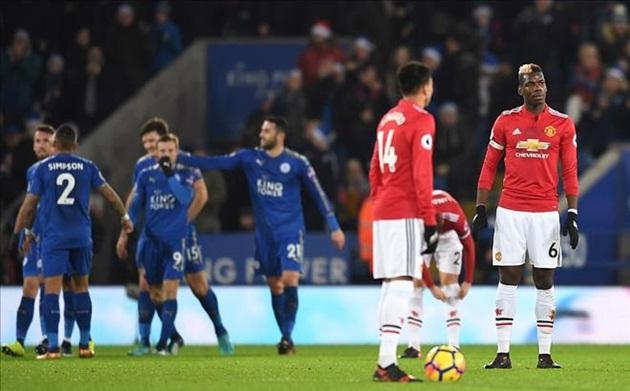 Jose Mourinho nói lý do trao băng thủ quân cho Paul Pogba - Bóng Đá