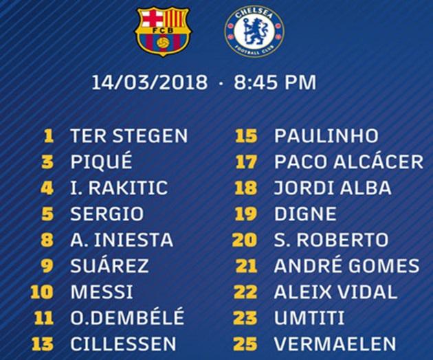 HLV Barcelona sợ nhất cầu thủ nào của Chelsea? - Bóng Đá