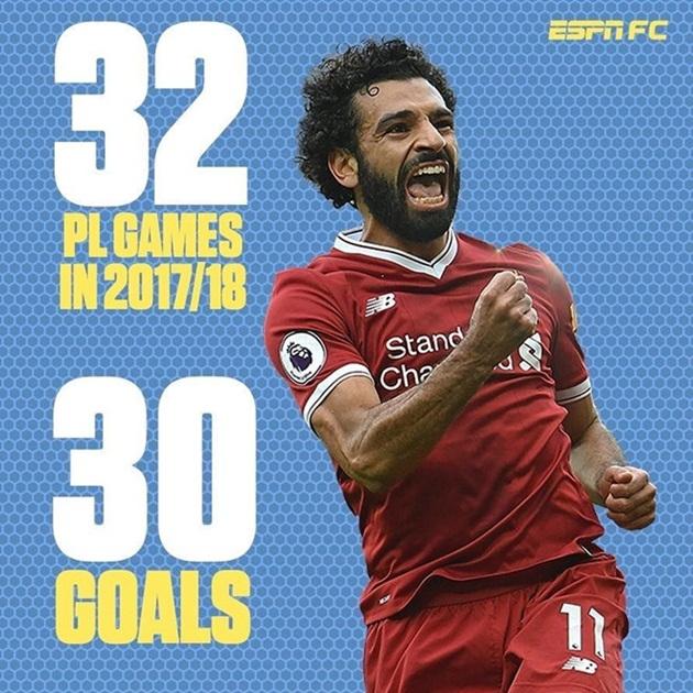 'Real sẽ thất bại vì tình yêu mà Salah dành cho Liverpool' - Bóng Đá