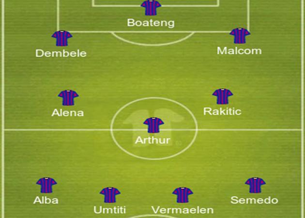 Đội hình dự kiến Barca vs Levante - Bóng Đá