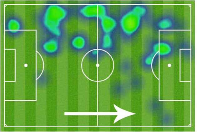 Hazard's defensive shift: Nobody recovered possession more than he did - Bóng Đá