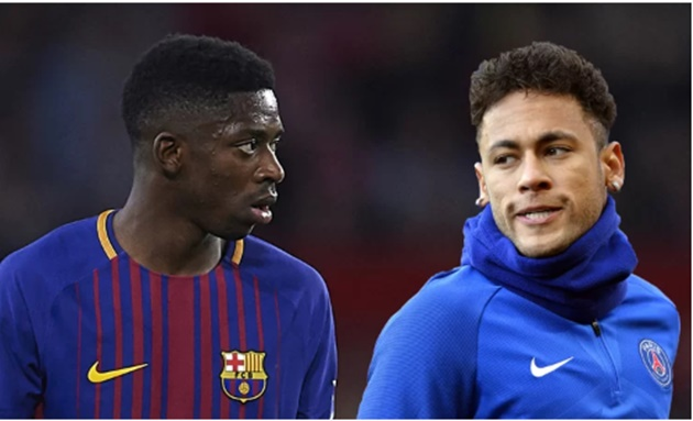 Barcelona  The latest problem with Dembele - Bóng Đá