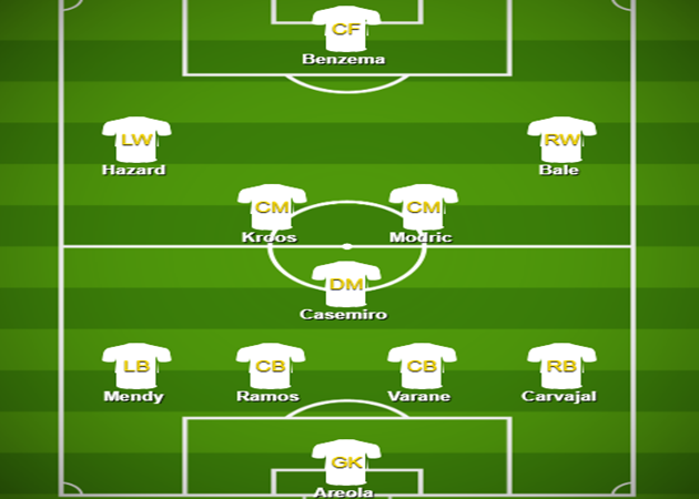 Real Madrid's ideal lineup under Zinedine Zidane - Bóng Đá