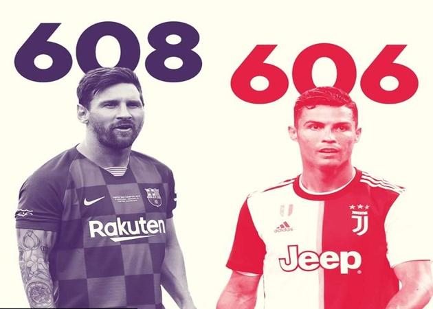 Messi xô đổ kỷ lục ghi bàn của Ronaldo - Bóng Đá