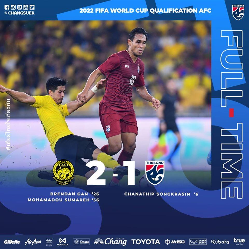 Fan Thái phản ứng sau trận đấu - Bóng Đá