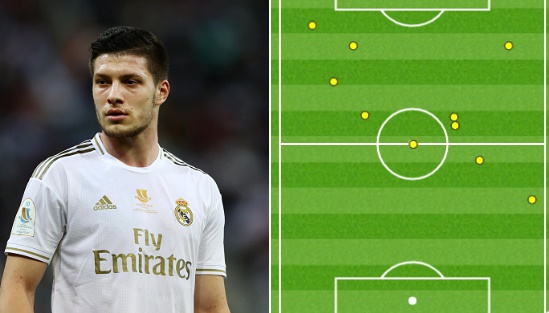 Luka Jović was the player with the fewest touches in the first half  - Bóng Đá
