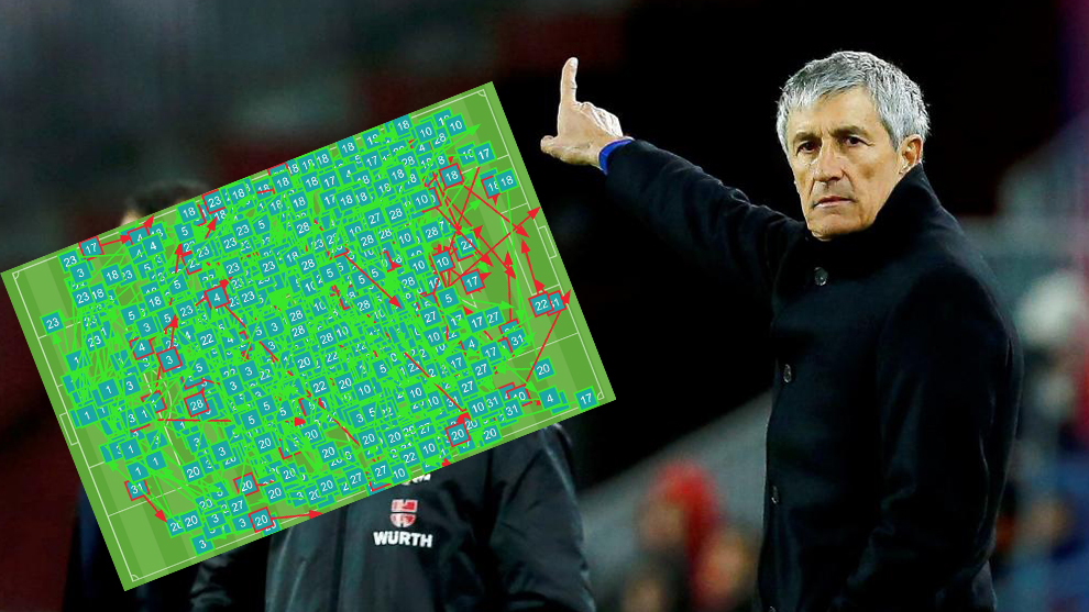 Setien recorded Barcelona's third highest pass rate since the Guardiola era - Bóng Đá
