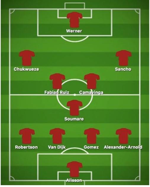 Chiêu mộ 6 bom tấn, đội hình Liverpool bá cỡ nào vào năm 2025? - Bóng Đá
