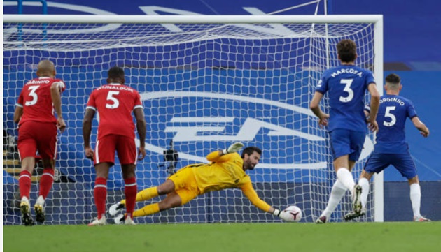 TRỰC TIẾP Chelsea 0-2 Liverpool: Jorginho đá hỏng pen. - Bóng Đá