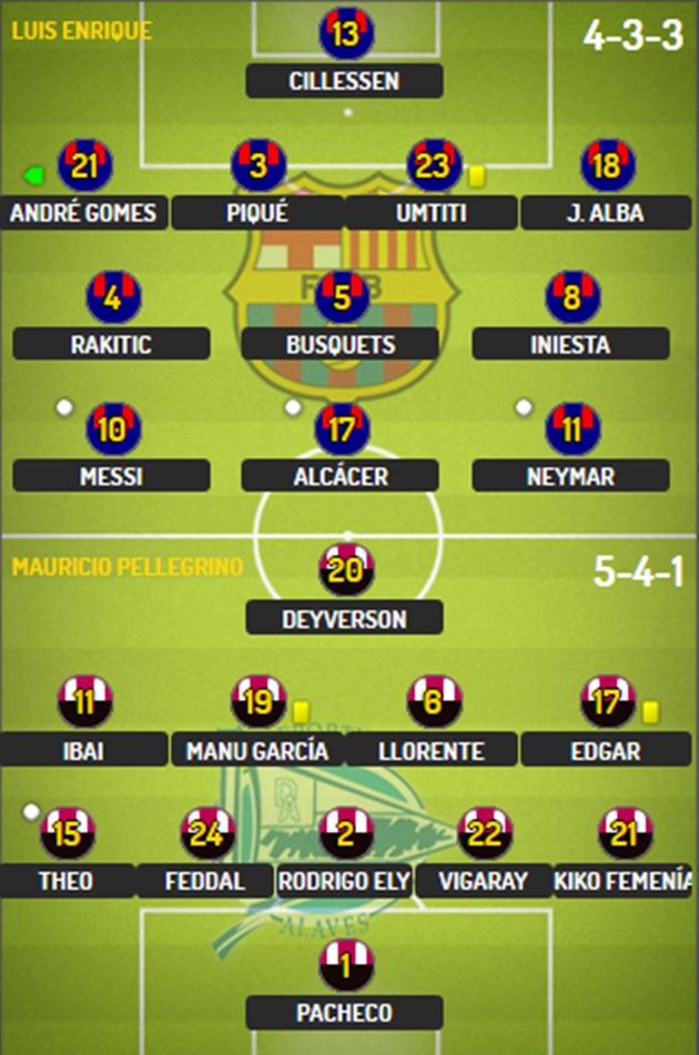 Messi hủy diệt Alaves, Barcelona vô địch cúp Nhà Vua - Bóng Đá