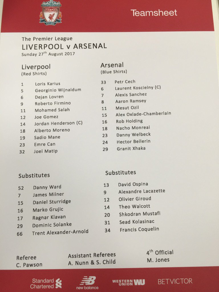TRỰC TIẾP Liverpool vs Arsenal: Cập nhật đội hình xuất phát - Bóng Đá