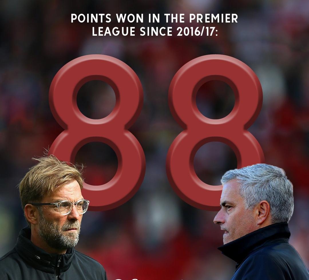Mourinho rất ngán