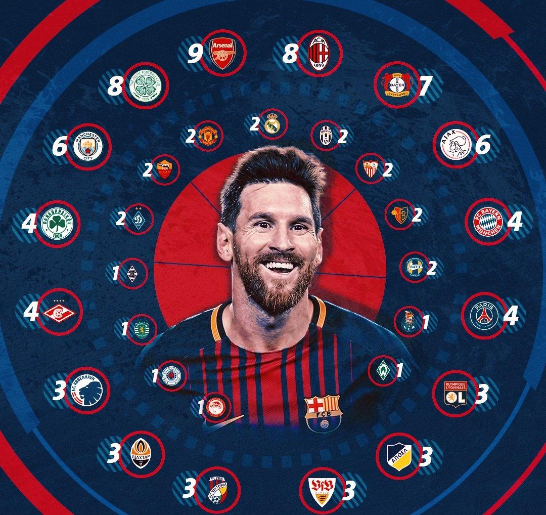 Messi cán mốc 100 bàn tại châu Âu: Giỏi hơn Ronaldo! - Bóng Đá