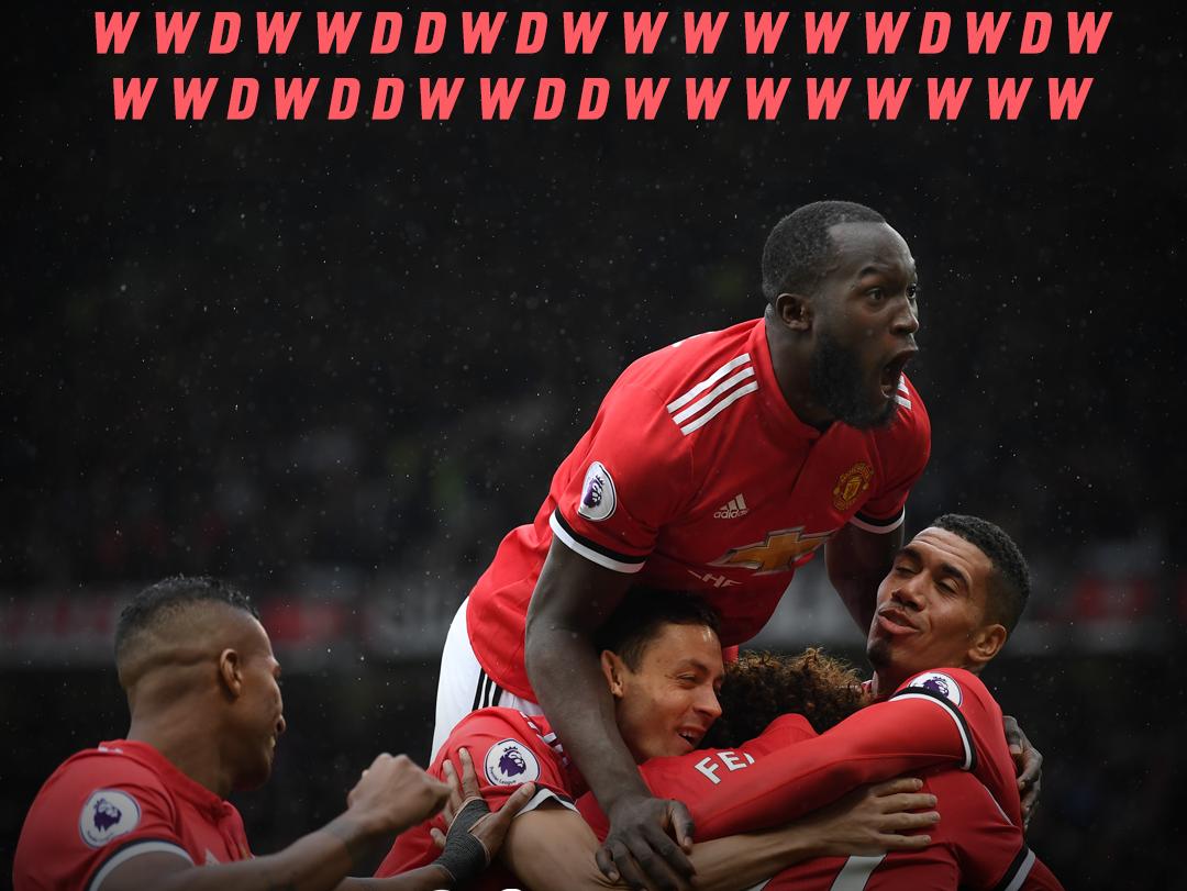 Đả bại Tottenham, Man Utd có thành tích