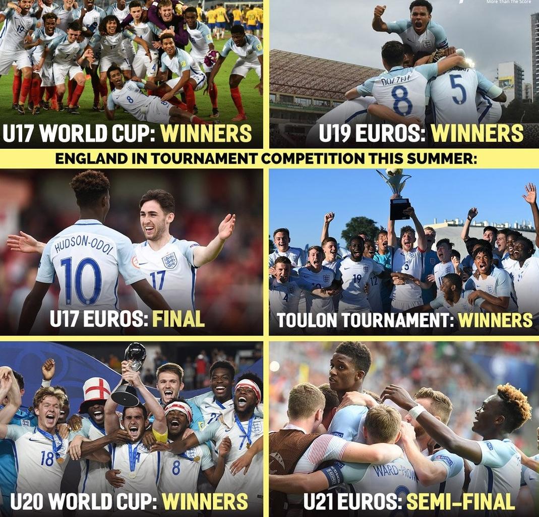 Năm 2017: Năm người Anh thống trị bóng đá thế giới - Bóng Đá