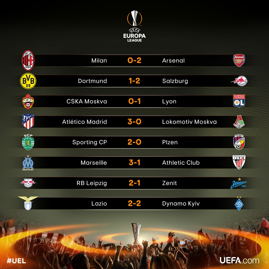 Tổng hợp Europa League: Cân tài cân sức - Bóng Đá