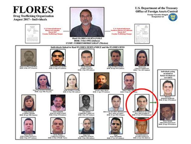 Dính tới xã hội đen, Rafael Marquez đã liên lụy cả đất nước Mexico - Bóng Đá