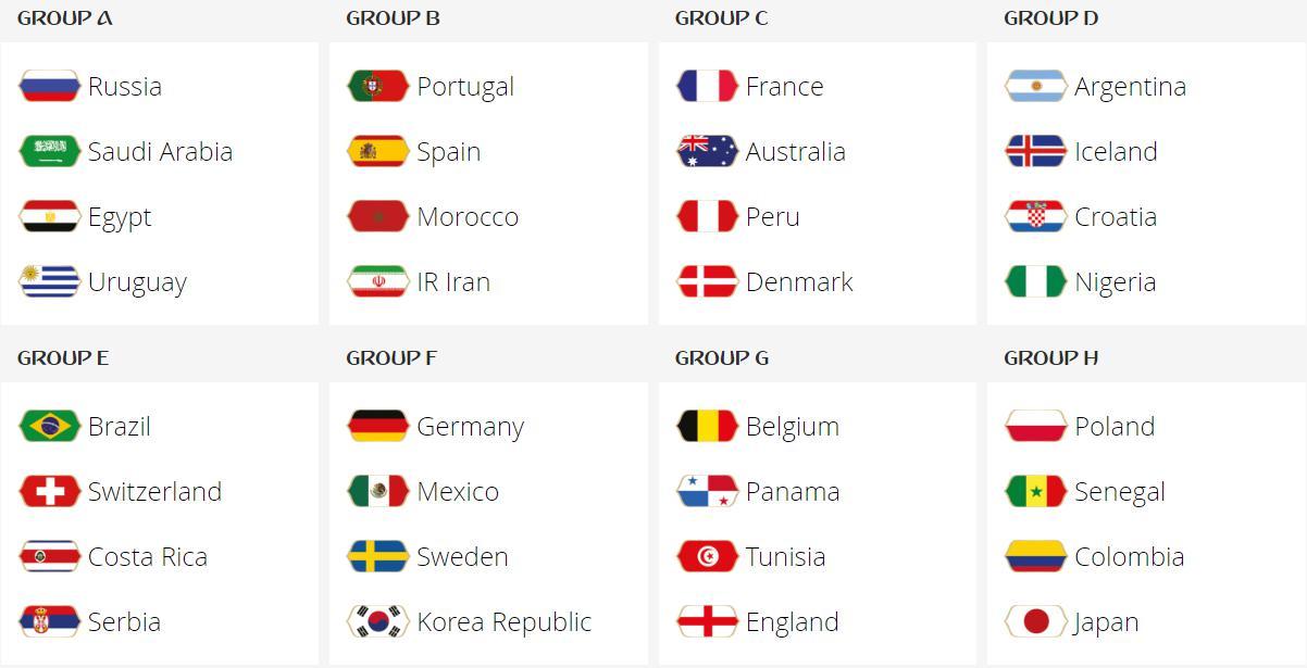 TRỰC TIẾP: Lễ bốc thăm vòng bảng World Cup 2018 - Bóng Đá