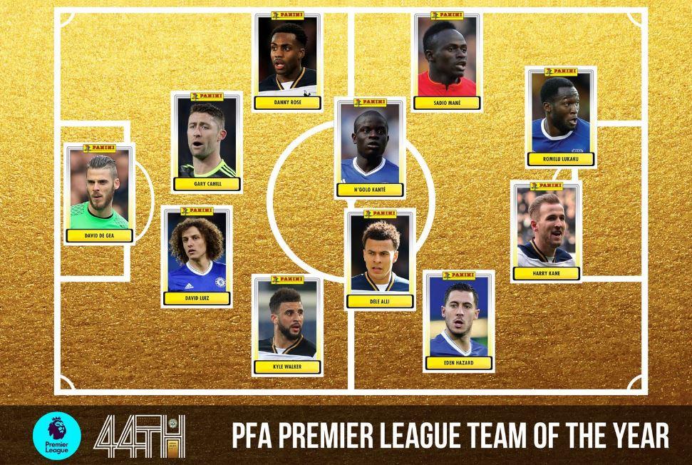 ĐHTB Ngoại hạng Anh 2017 của PFA: Chelsea, Tottenham thống trị - Bóng Đá