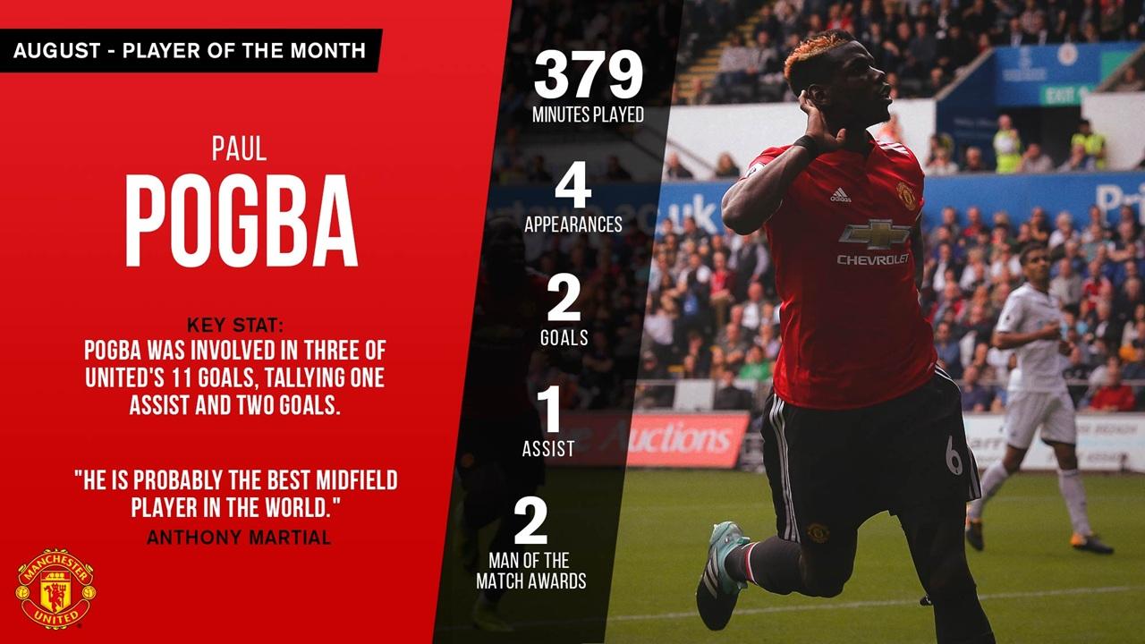 Công bố Cầu thủ xuất sắc nhất tháng Tám của Man Utd