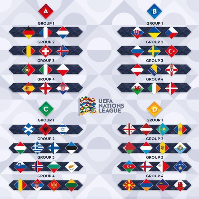 Bốc thăm UEFA Nations League: Anh chung bảng Tây Ban Nha, Croatia - Bóng Đá