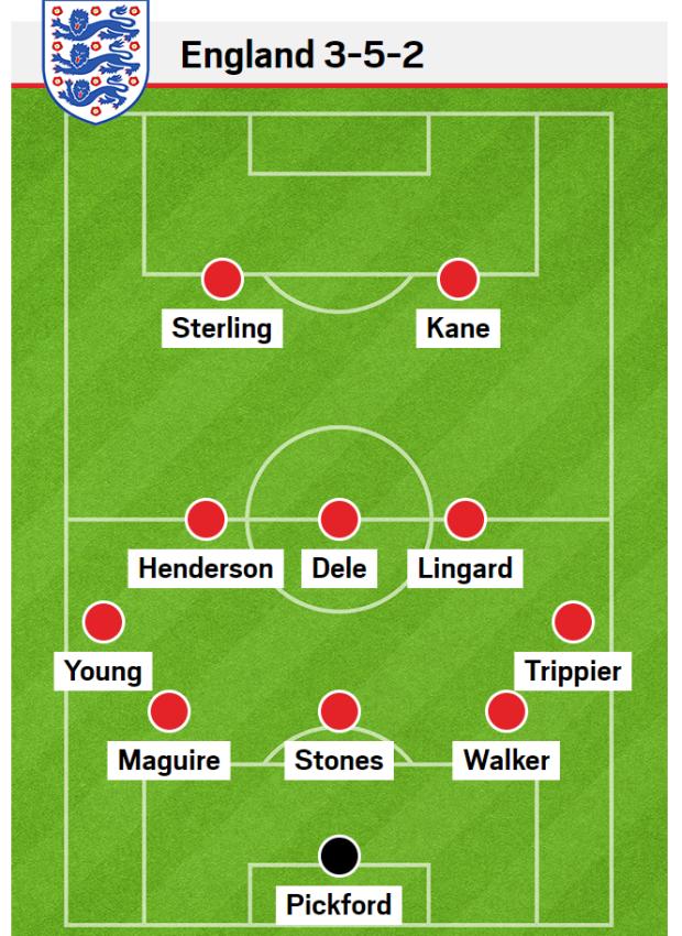 Hé lộ đội hình ra sân của đội tuyển Anh ở trận gặp Tunisia - Bóng Đá