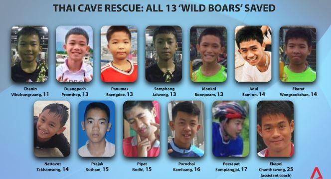 CỰC NÓNG! 12 cầu thủ và HLV đội bóng nhí Thái Lan đã được giải cứu - Bóng Đá