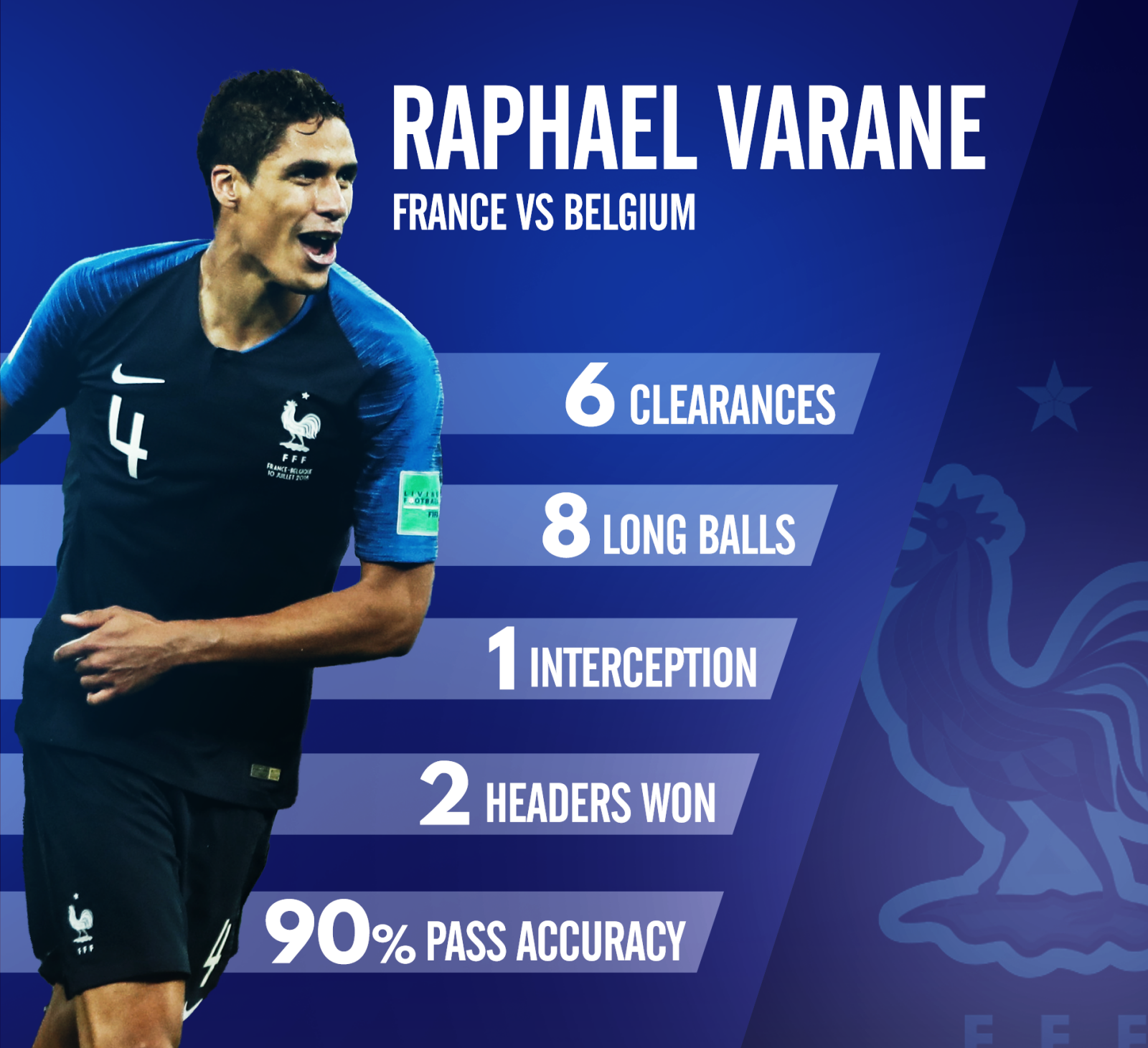 Trung vệ ĐT Pháp sẽ giúp hàng thủ M.U mạnh bậc nhất Premier League - Bóng Đá